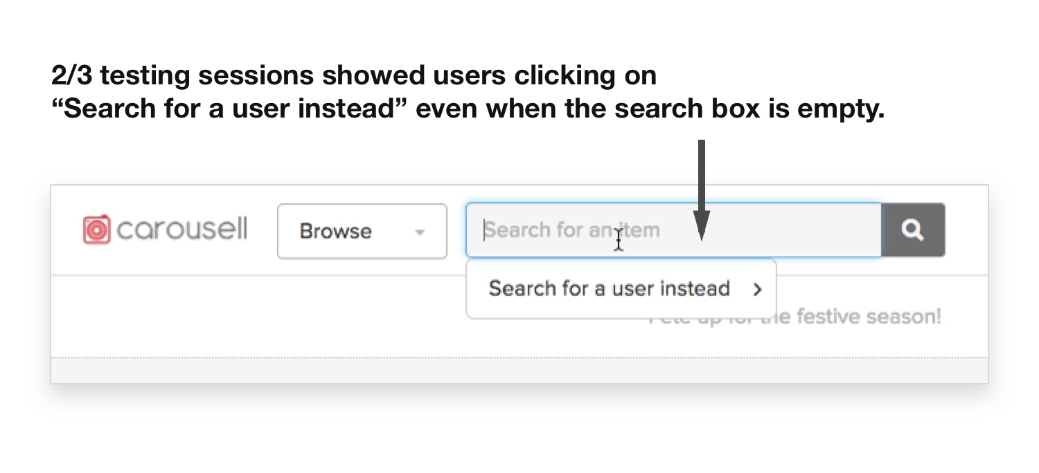"2/3 testing sessions showed users clicking on ""Search for a user instead"" even when the search box is empty."